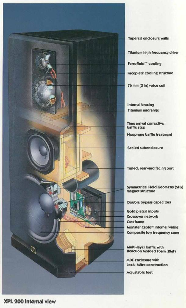 Jbl Xpl 200a The Holy Grail Of Audio Audiophile Nirvana